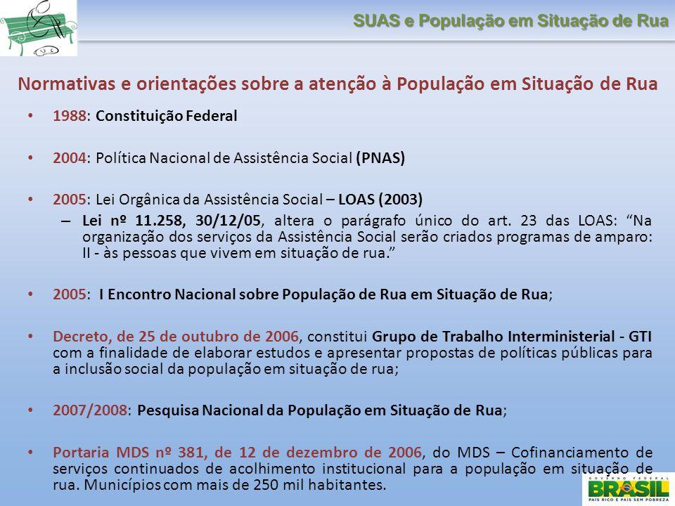 Normativas e orientações sobre a atenção à População em Situação de Rua 1988: Constituição Federal 2004: Política Nacional de Assistência Social (PNAS
