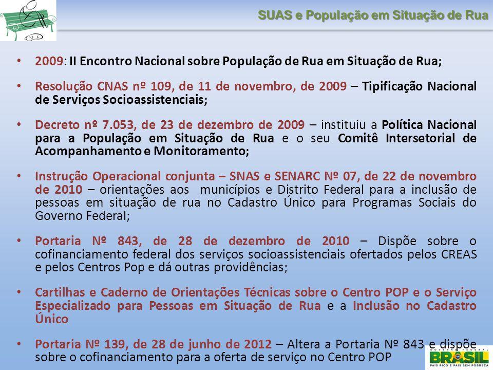 2009: II Encontro Nacional sobre População de Rua em Situação de Rua; Resolução CNAS nº 109, de 11 de novembro, de 2009 – Tipificação Nacional de Serv