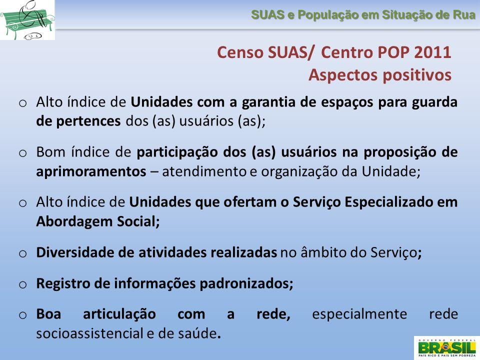 Censo SUAS/ Centro POP 2011 Aspectos positivos o Alto índice de Unidades com a garantia de espaços para guarda de pertences dos (as) usuários (as); o