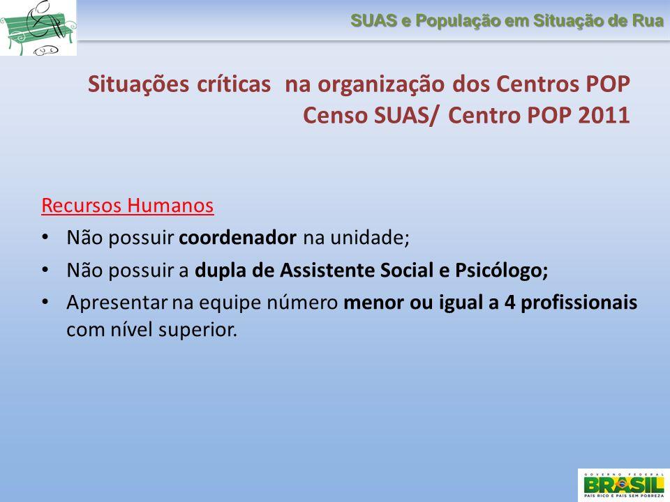 Recursos Humanos Não possuir coordenador na unidade; Não possuir a dupla de Assistente Social e Psicólogo; Apresentar na equipe número menor ou igual