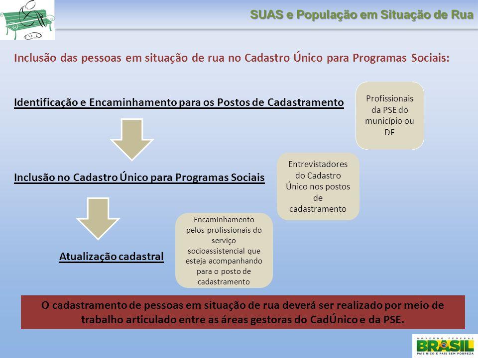 O cadastramento de pessoas em situação de rua deverá ser realizado por meio de trabalho articulado entre as áreas gestoras do CadÚnico e da PSE. Inclu
