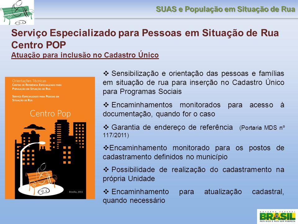 Serviço Especializado para Pessoas em Situação de Rua Centro POP Atuação para inclusão no Cadastro Único Sensibilização e orientação das pessoas e fam