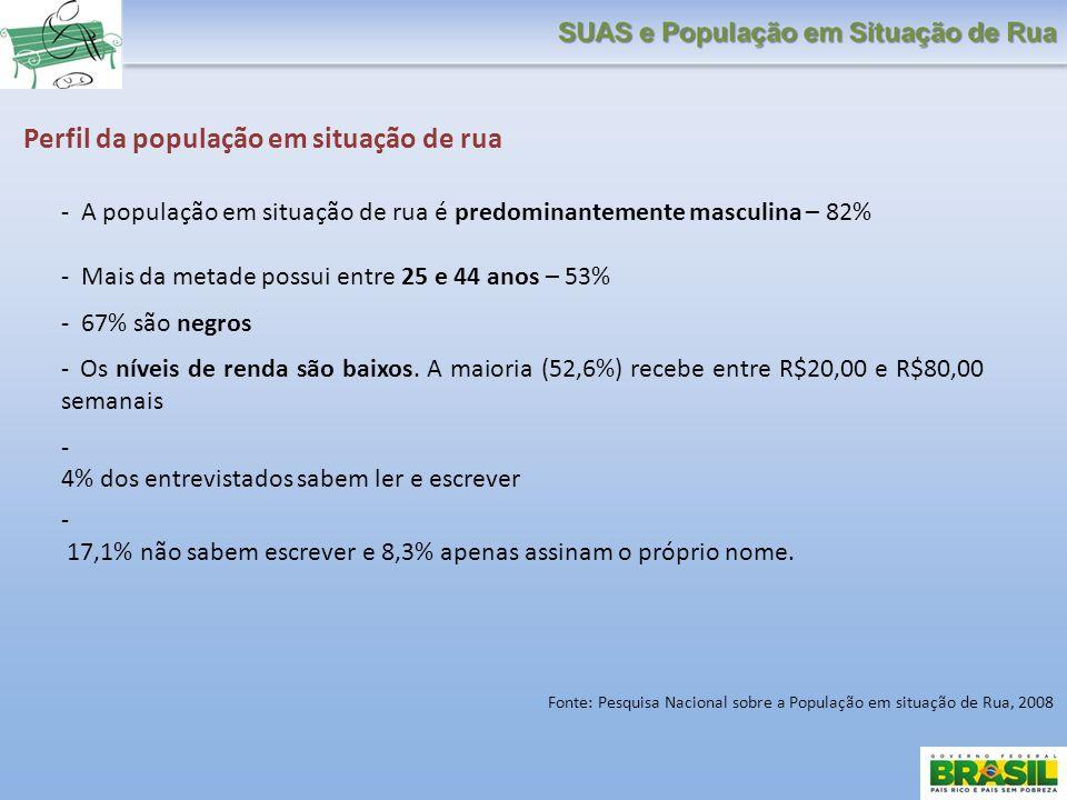 Perfil da população em situação de rua Fonte: Pesquisa Nacional sobre a População em situação de Rua, 2008 - A população em situação de rua é predomin