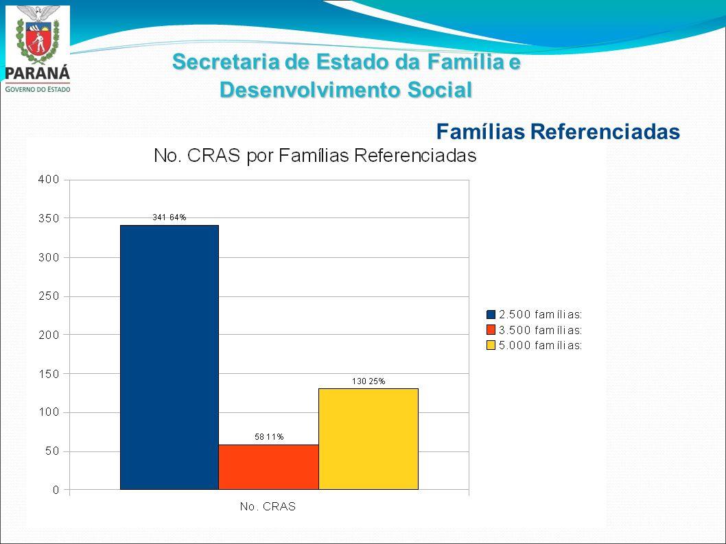 Secretaria de Estado da Família e Desenvolvimento Social Famílias Referenciadas