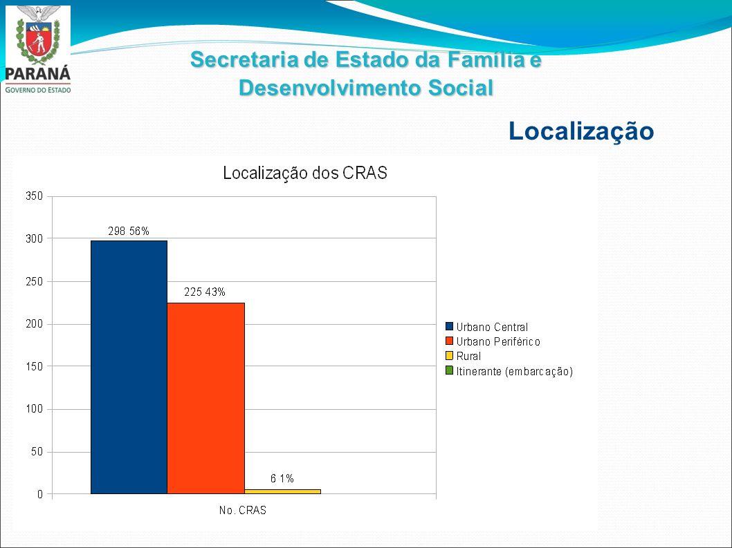 Secretaria de Estado da Família e Desenvolvimento Social Localização