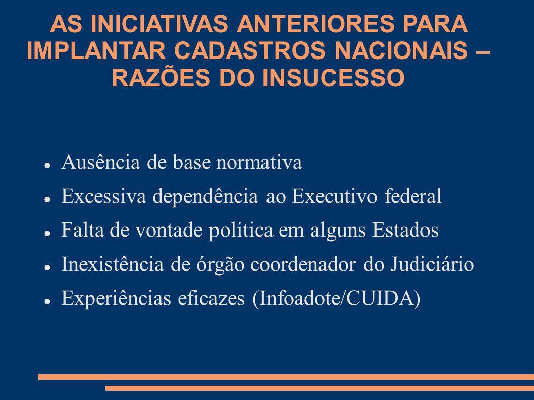 A INTERVENÇÃO DO C.N.J.Resolução nº 54/2008 e alterações posteriores (Res.