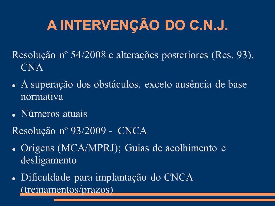 A INTERVENÇÃO DO C.N.J. Resolução nº 54/2008 e alterações posteriores (Res. 93). CNA A superação dos obstáculos, exceto ausência de base normativa Núm