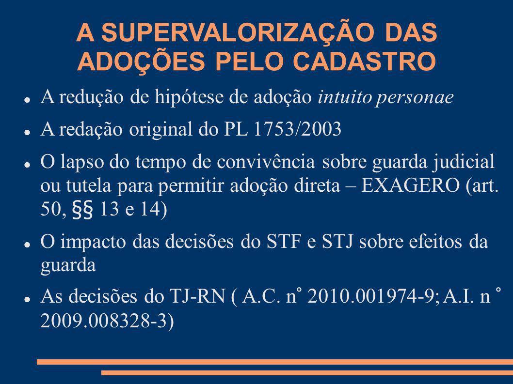 A SUPERVALORIZAÇÃO DAS ADOÇÕES PELO CADASTRO A redução de hipótese de adoção intuito personae A redação original do PL 1753/2003 O lapso do tempo de c