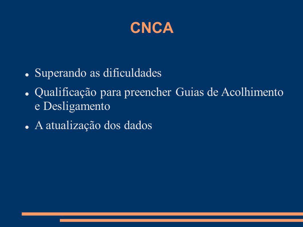 CNCA Superando as dificuldades Qualificação para preencher Guias de Acolhimento e Desligamento A atualização dos dados