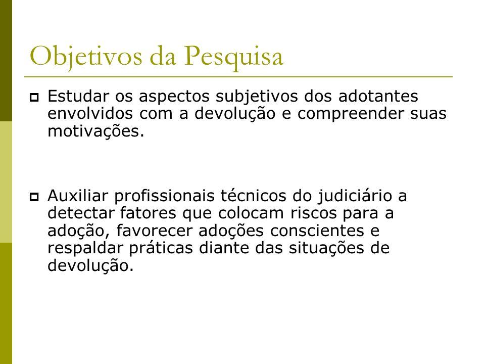 Objetivos da Pesquisa Estudar os aspectos subjetivos dos adotantes envolvidos com a devolução e compreender suas motivações.