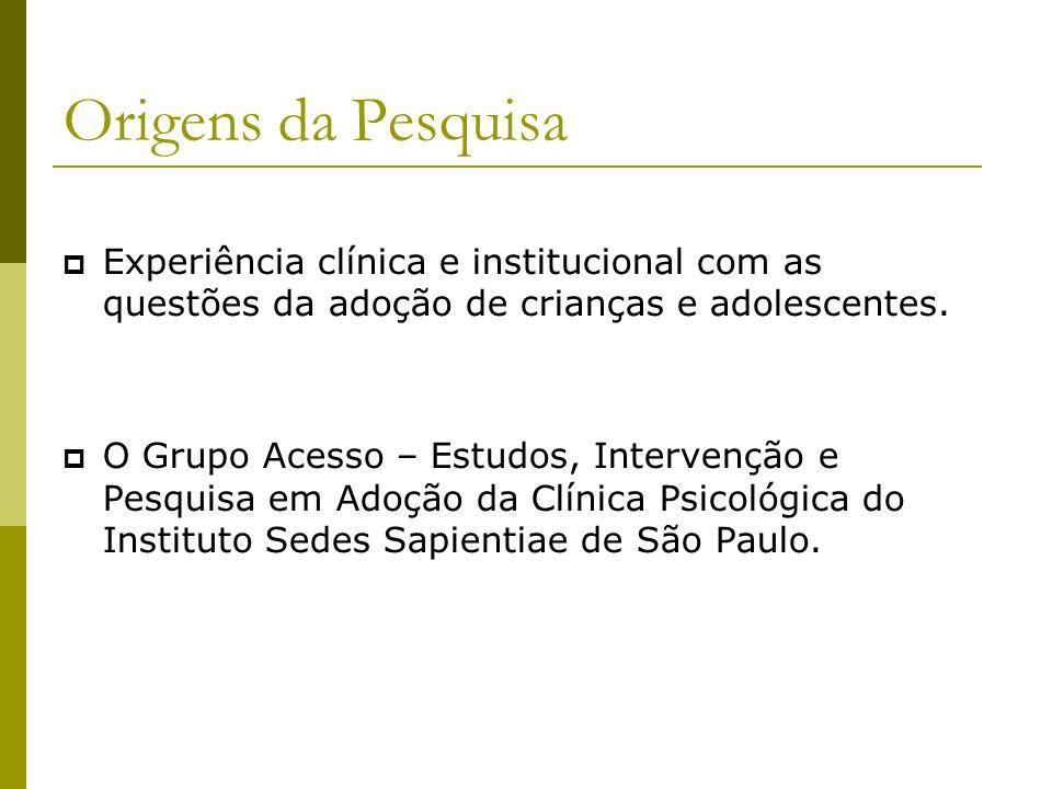 Origens da Pesquisa Experiência clínica e institucional com as questões da adoção de crianças e adolescentes.