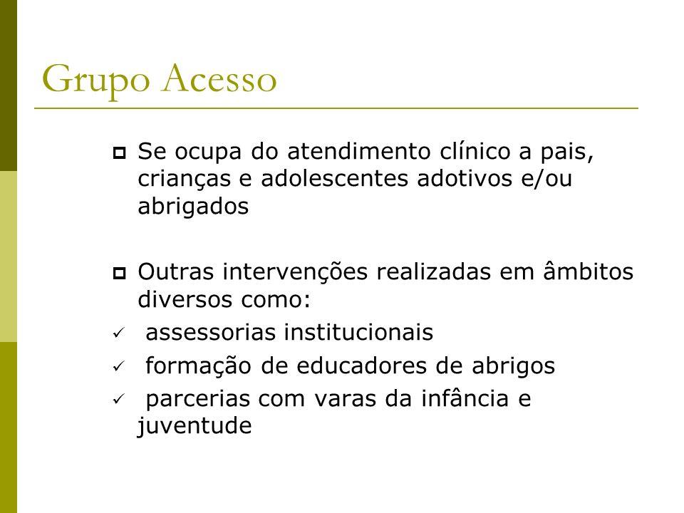 Origens da Pesquisa Presença de casos de devolução da criança e do adolescente adotivo em atendimento clínico no Grupo Acesso.