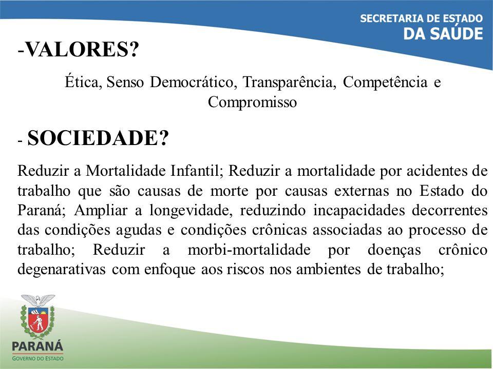 -VALORES? Ética, Senso Democrático, Transparência, Competência e Compromisso - SOCIEDADE? Reduzir a Mortalidade Infantil; Reduzir a mortalidade por ac