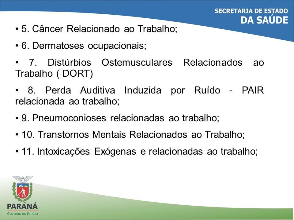 5. Câncer Relacionado ao Trabalho; 6. Dermatoses ocupacionais; 7. Distúrbios Ostemusculares Relacionados ao Trabalho ( DORT) 8. Perda Auditiva Induzid