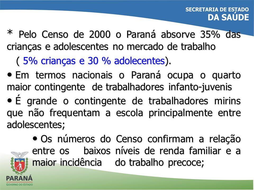 * Pelo Censo de 2000 o Paraná absorve 35% das crianças e adolescentes no mercado de trabalho ( 5% crianças e 30 % adolecentes). ( 5% crianças e 30 % a