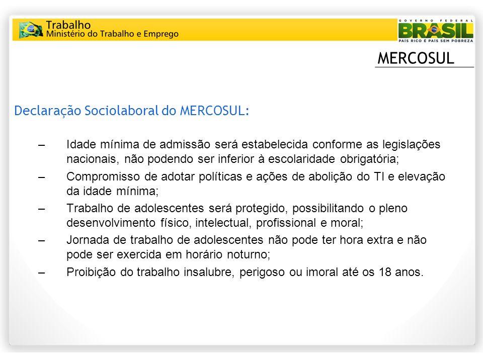MERCOSUL Declaração Sociolaboral do MERCOSUL: –Idade mínima de admissão será estabelecida conforme as legislações nacionais, não podendo ser inferior
