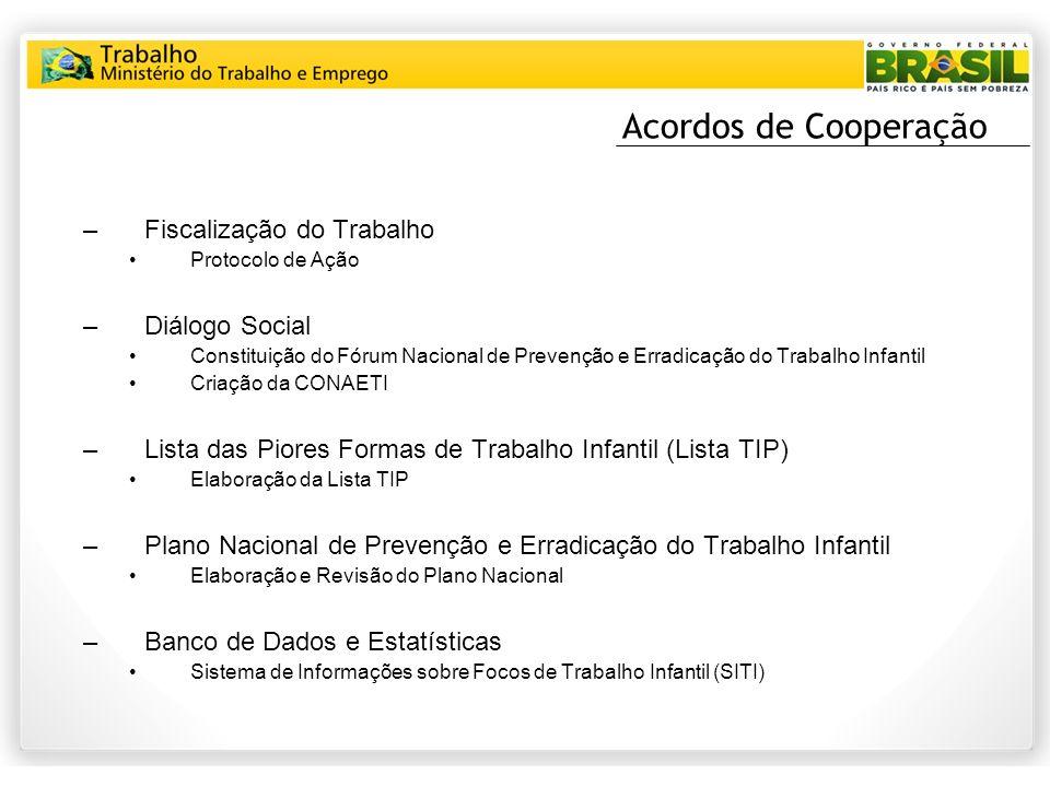 Acordos de Cooperação –Fiscalização do Trabalho Protocolo de Ação –Diálogo Social Constituição do Fórum Nacional de Prevenção e Erradicação do Trabalh