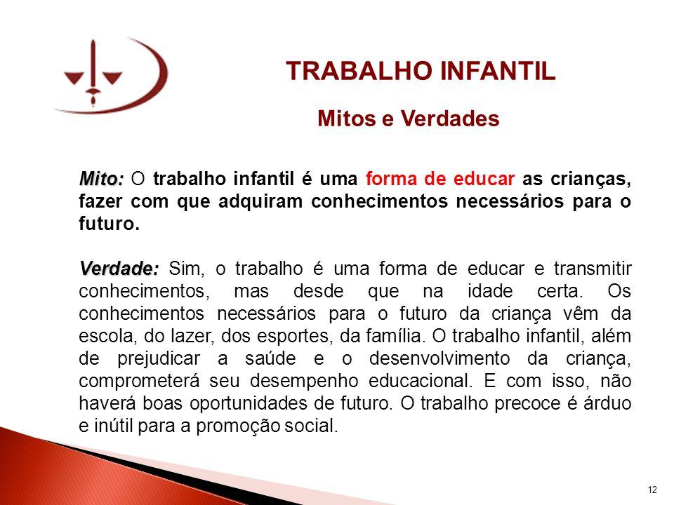TRABALHO INFANTIL Mitos e Verdades Mito: Mito: O trabalho infantil é uma forma de educar as crianças, fazer com que adquiram conhecimentos necessários