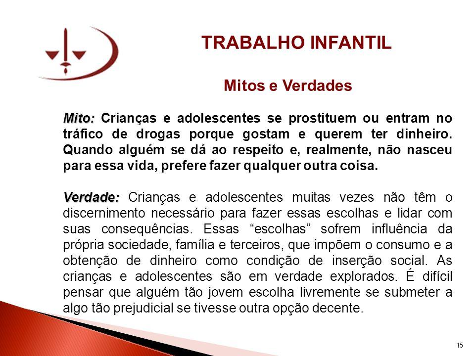 TRABALHO INFANTIL Mitos e Verdades Mito: Mito: Crianças e adolescentes se prostituem ou entram no tráfico de drogas porque gostam e querem ter dinheir