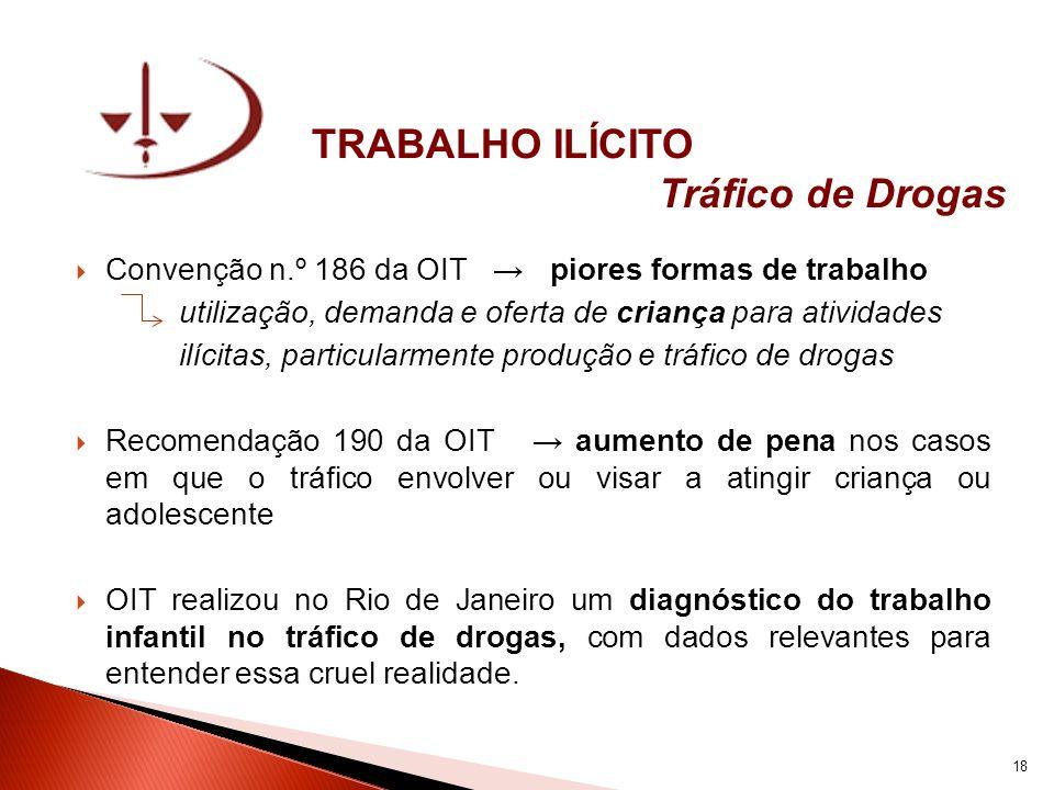 TRABALHO ILÍCITO Tráfico de Drogas Convenção n.º 186 da OIT piores formas de trabalho utilização, demanda e oferta de criança para atividades ilícitas