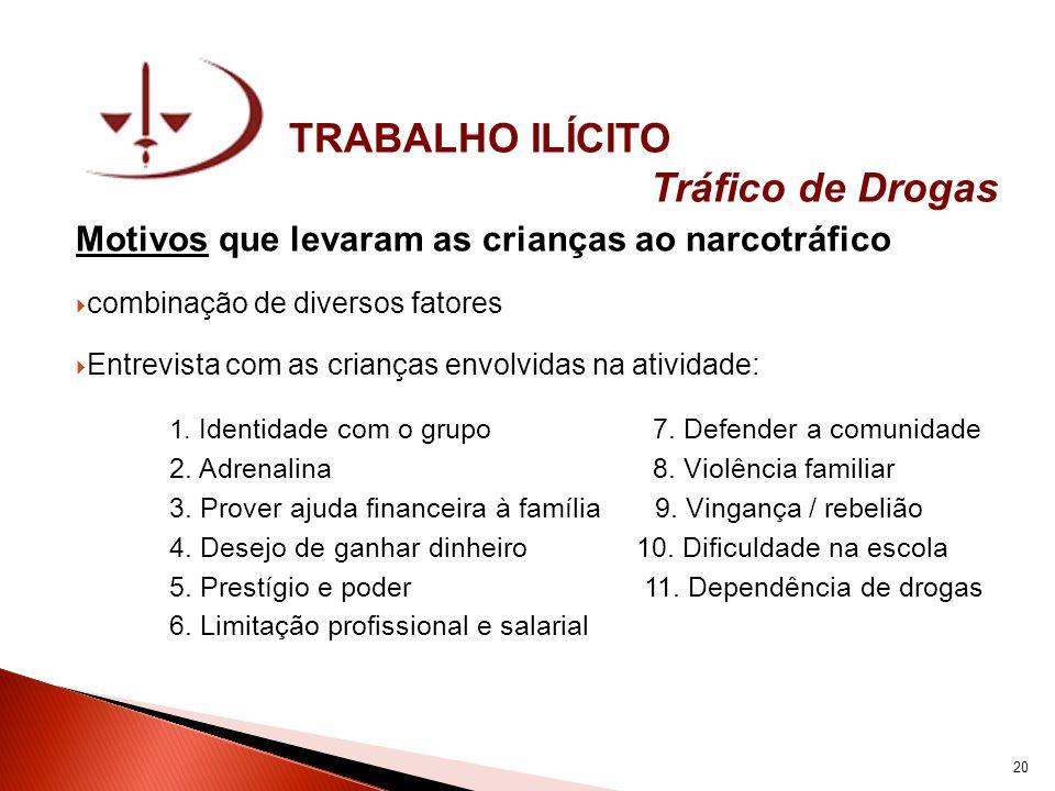 TRABALHO ILÍCITO Tráfico de Drogas Motivos que levaram as crianças ao narcotráfico combinação de diversos fatores Entrevista com as crianças envolvida