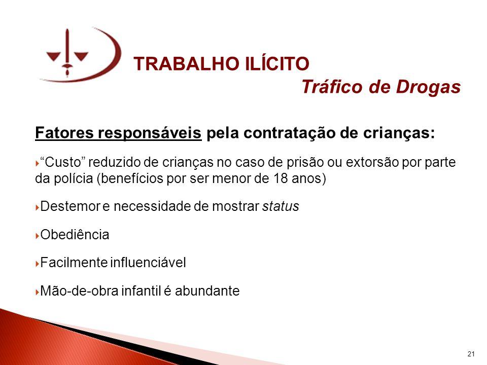 TRABALHO ILÍCITO Tráfico de Drogas Fatores responsáveis pela contratação de crianças: Custo reduzido de crianças no caso de prisão ou extorsão por par