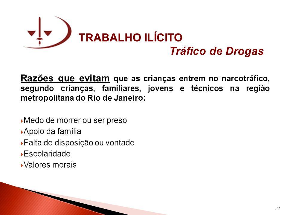 TRABALHO ILÍCITO Tráfico de Drogas Razões que evitam que as crianças entrem no narcotráfico, segundo crianças, familiares, jovens e técnicos na região
