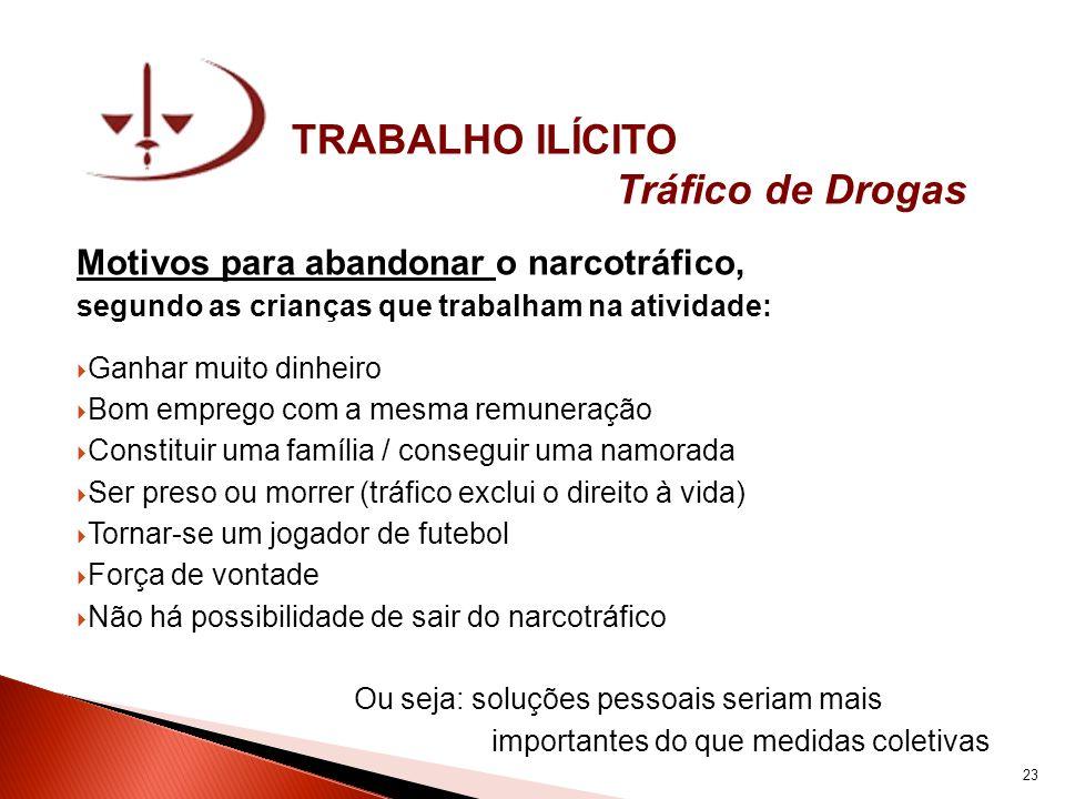 TRABALHO ILÍCITO Tráfico de Drogas Motivos para abandonar o narcotráfico, segundo as crianças que trabalham na atividade: Ganhar muito dinheiro Bom em