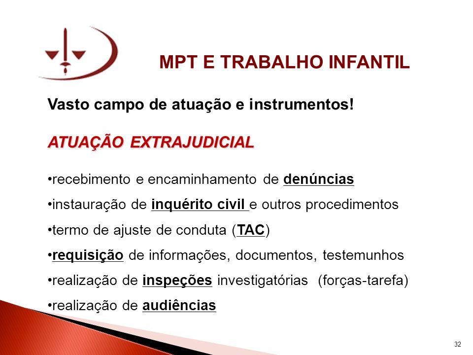 MPT E TRABALHO INFANTIL Vasto campo de atuação e instrumentos! ATUAÇÃO EXTRAJUDICIAL recebimento e encaminhamento de denúncias instauração de inquérit