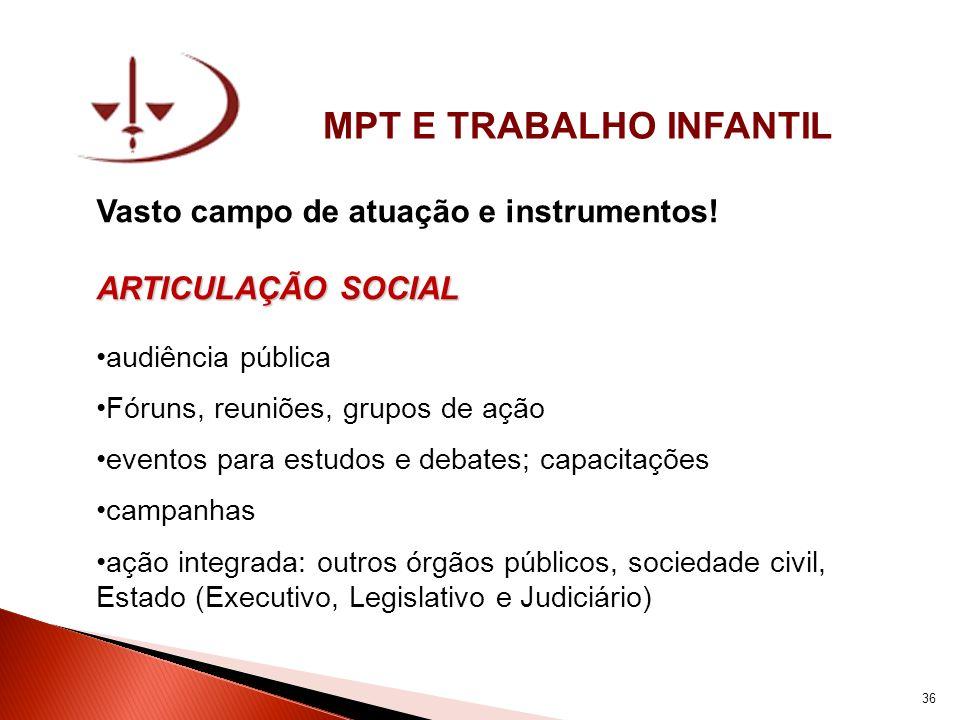 MPT E TRABALHO INFANTIL Vasto campo de atuação e instrumentos! ARTICULAÇÃO SOCIAL audiência pública Fóruns, reuniões, grupos de ação eventos para estu