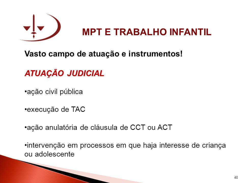 MPT E TRABALHO INFANTIL Vasto campo de atuação e instrumentos! ATUAÇÃO JUDICIAL ação civil pública execução de TAC ação anulatória de cláusula de CCT