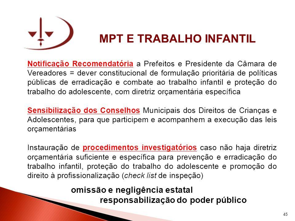 MPT E TRABALHO INFANTIL Notificação Recomendatória a Prefeitos e Presidente da Câmara de Vereadores = dever constitucional de formulação prioritária d