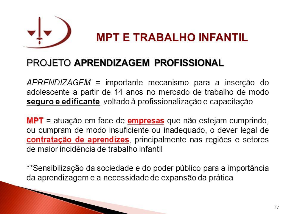 MPT E TRABALHO INFANTIL PROJETO APRENDIZAGEM PROFISSIONAL APRENDIZAGEM = importante mecanismo para a inserção do adolescente a partir de 14 anos no me