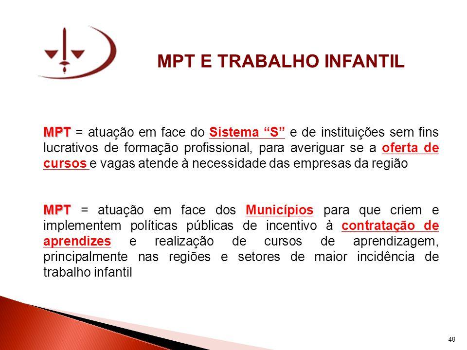 MPT E TRABALHO INFANTIL MPT MPT = atuação em face do Sistema S e de instituições sem fins lucrativos de formação profissional, para averiguar se a ofe