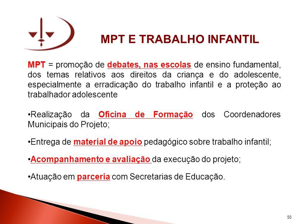 MPT E TRABALHO INFANTIL MPT MPT = promoção de debates, nas escolas de ensino fundamental, dos temas relativos aos direitos da criança e do adolescente