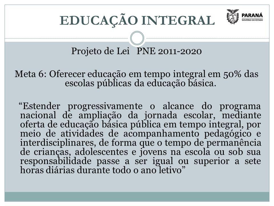 EDUCAÇÃO INTEGRAL Projeto de Lei PNE 2011-2020 Meta 6: Oferecer educação em tempo integral em 50% das escolas públicas da educação básica.