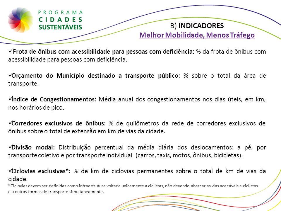 B) INDICADORES Melhor Mobilidade, Menos Tráfego Frota de ônibus com acessibilidade para pessoas com deficiência: % da frota de ônibus com acessibilida