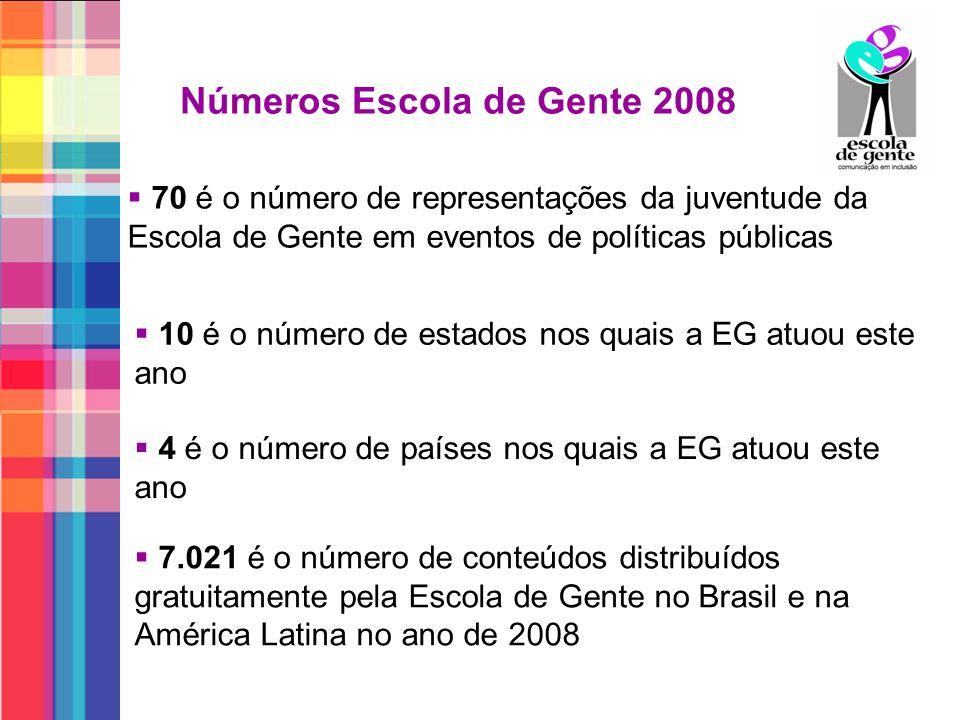 70 é o número de representações da juventude da Escola de Gente em eventos de políticas públicas Números Escola de Gente 2008 10 é o número de estados