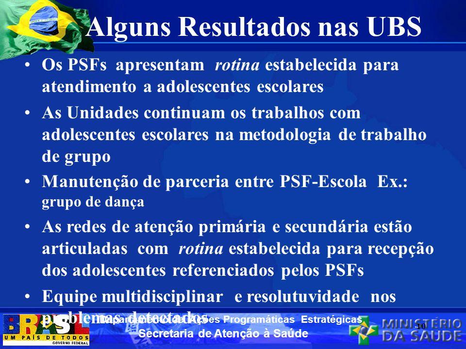 Secretaria de Atenção à Saúde Departamento de Ações Programáticas Estratégicas Alguns Resultados nas UBS Os PSFs apresentam rotina estabelecida para a