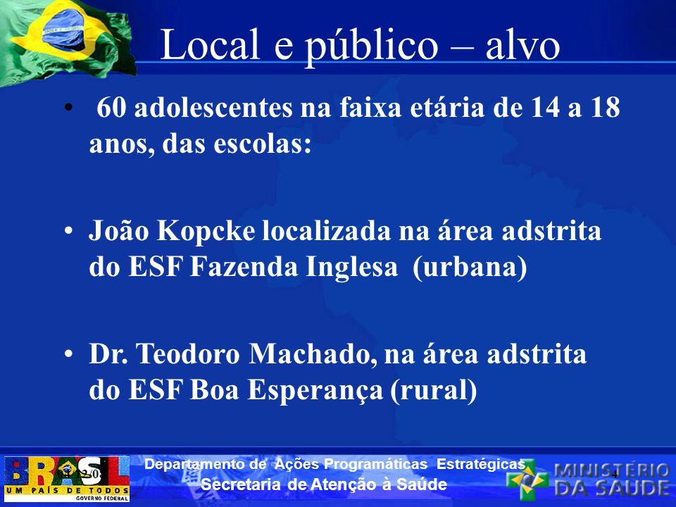 Secretaria de Atenção à Saúde Departamento de Ações Programáticas Estratégicas Local e público – alvo 60 adolescentes na faixa etária de 14 a 18 anos,