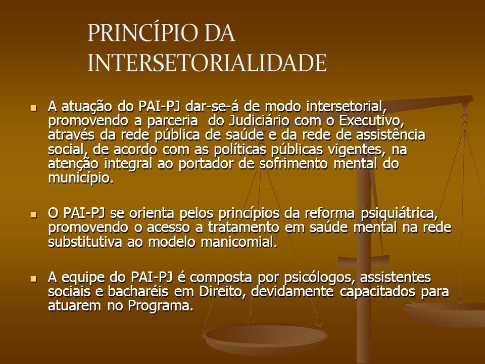 A atuação do PAI-PJ dar-se-á de modo intersetorial, promovendo a parceria do Judiciário com o Executivo, através da rede pública de saúde e da rede de