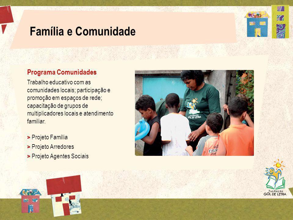 Família e Comunidade Programa Comunidades Trabalho educativo com as comunidades locais; participação e promoção em espaços de rede; capacitação de grupos de multiplicadores locais e atendimento familiar.