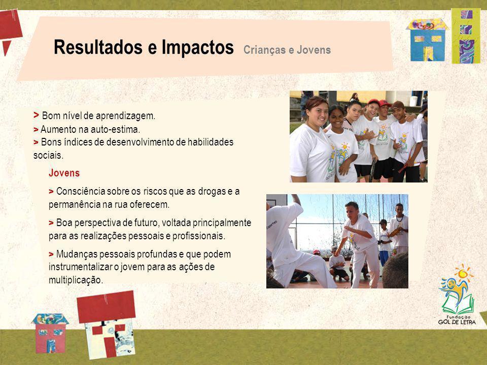 > Bom nível de aprendizagem. > Aumento na auto-estima. > Bons índices de desenvolvimento de habilidades sociais. Resultados e Impactos Crianças e Jove