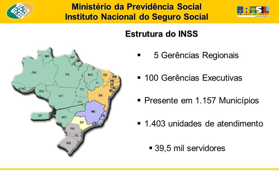 Estrutura do INSS 5 Gerências Regionais 100 Gerências Executivas Presente em 1.157 Municípios 1.403 unidades de atendimento 39,5 mil servidores Minist