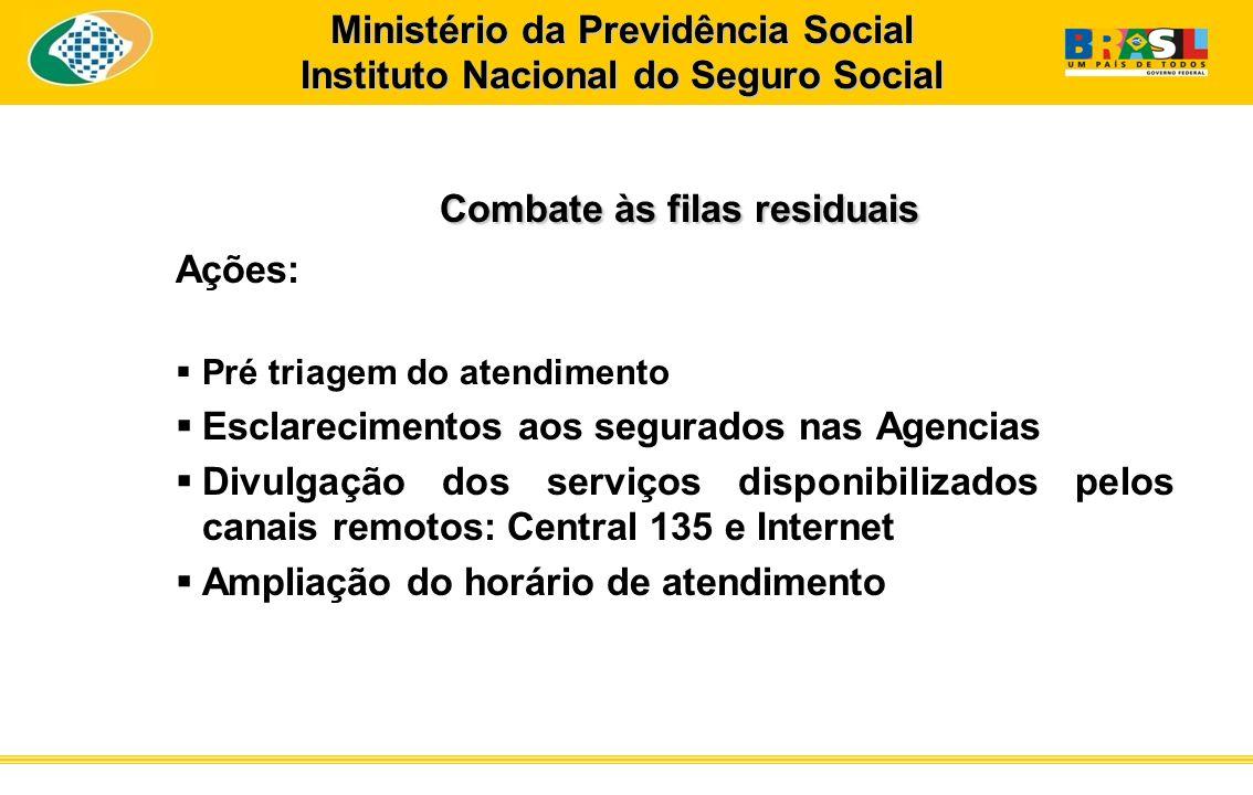Ministério da Previdência Social Instituto Nacional do Seguro Social Combate às filas residuais Combate às filas residuais Ações: Pré triagem do atend
