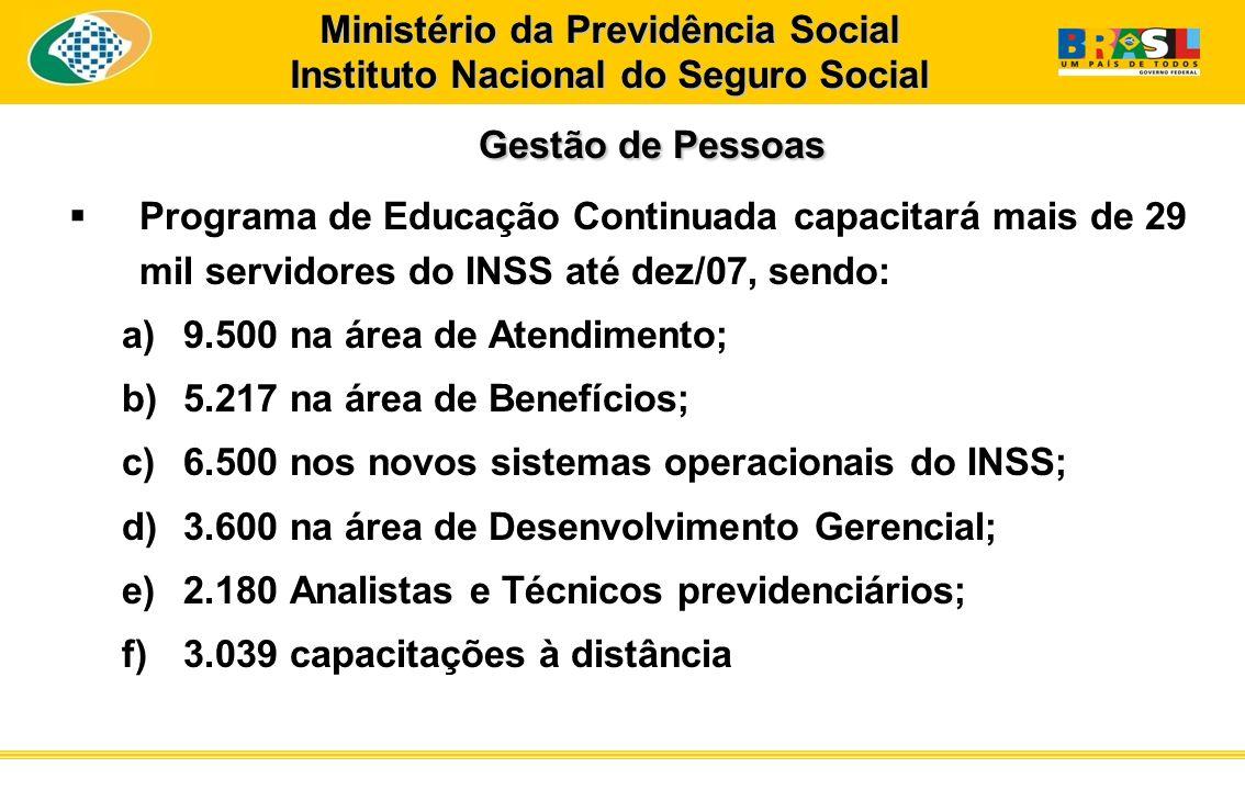 Gestão de Pessoas Programa de Educação Continuada capacitará mais de 29 mil servidores do INSS até dez/07, sendo: a)9.500 na área de Atendimento; b)5.