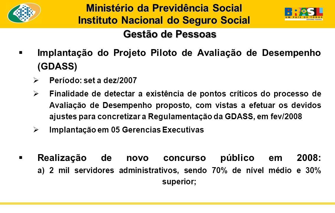 Gestão de Pessoas Implantação do Projeto Piloto de Avaliação de Desempenho (GDASS) Período: set a dez/2007 Finalidade de detectar a existência de pont