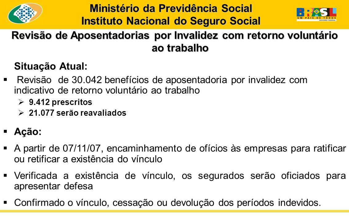 Revisão de Aposentadorias por Invalidez com retorno voluntário ao trabalho Situação Atual: Revisão de 30.042 benefícios de aposentadoria por invalidez