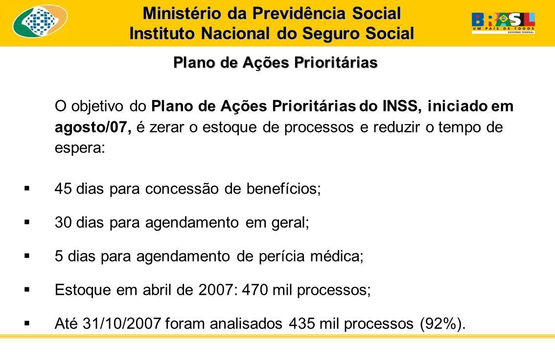 Plano de Ações Prioritárias O objetivo do Plano de Ações Prioritárias do INSS, iniciado em agosto/07, é zerar o estoque de processos e reduzir o tempo