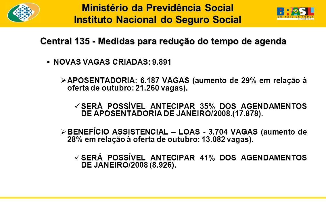 Central 135 - Medidas para redução do tempo de agenda Central 135 - Medidas para redução do tempo de agenda NOVAS VAGAS CRIADAS: 9.891 APOSENTADORIA: